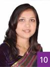 Beenita Ritesh Chaurasia